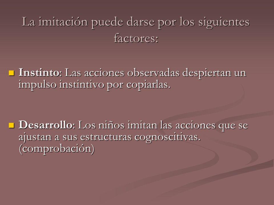 La imitación puede darse por los siguientes factores: