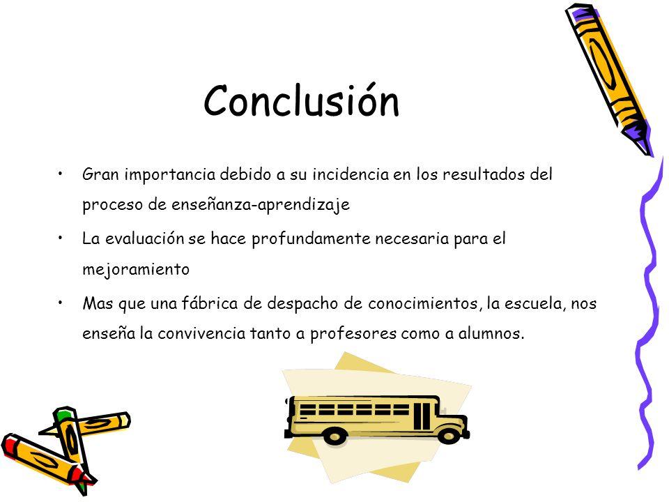 Conclusión Gran importancia debido a su incidencia en los resultados del proceso de enseñanza-aprendizaje.