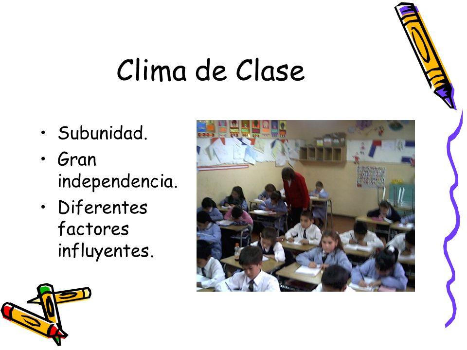 Clima de Clase Subunidad. Gran independencia.