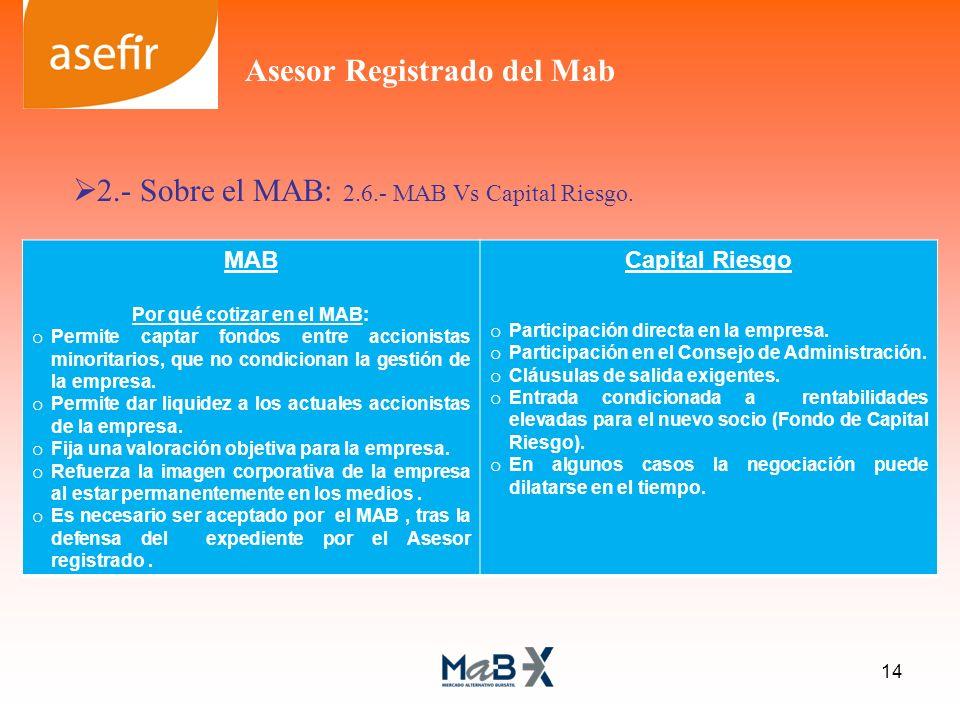 Asesor Registrado del Mab