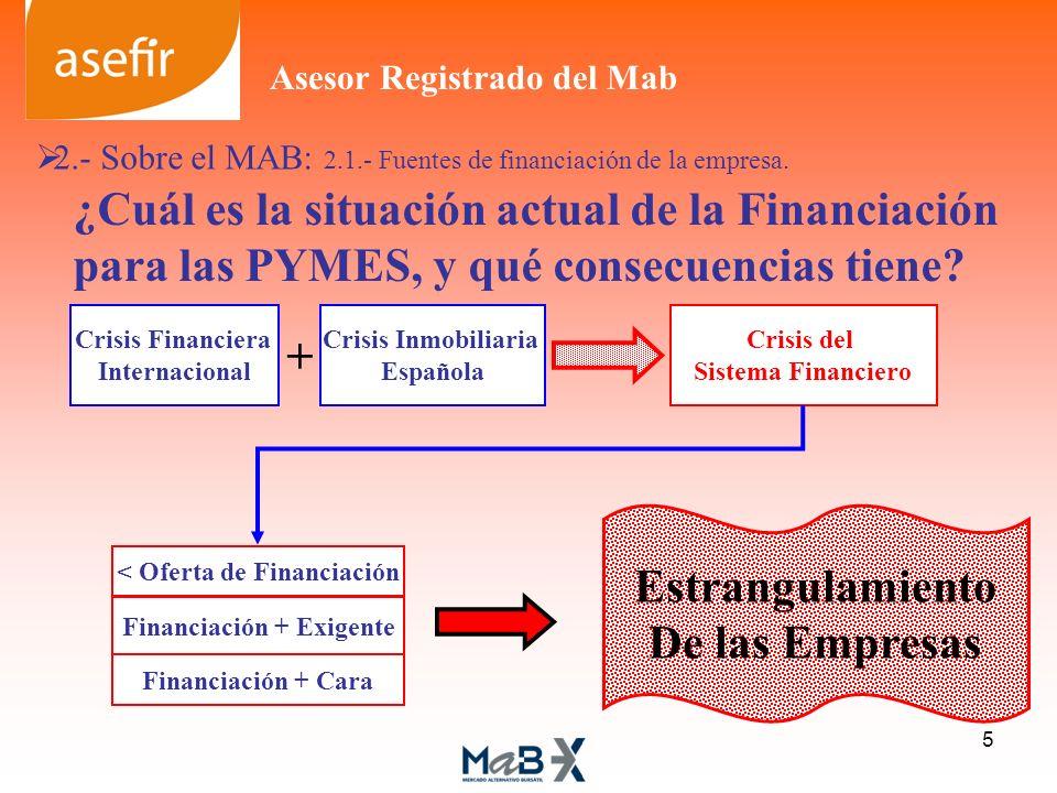< Oferta de Financiación Financiación + Exigente