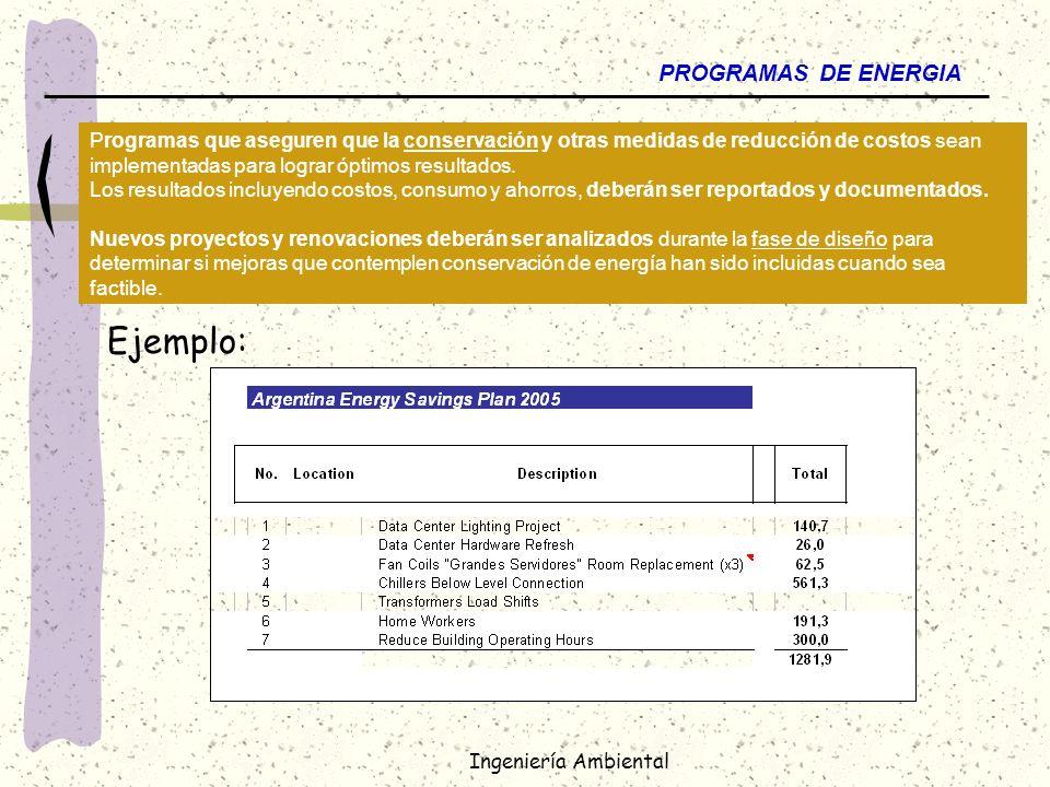 Ejemplo: PROGRAMAS DE ENERGIA