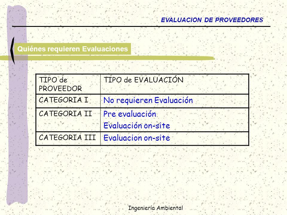 No requieren Evaluación Pre evaluación Evaluación on-site