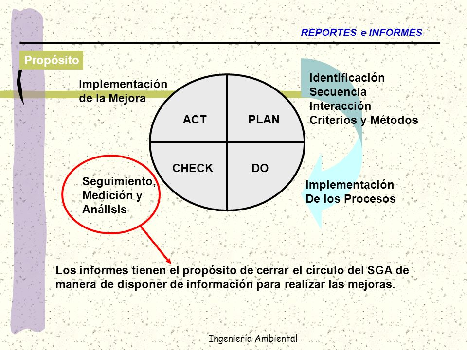Propósito Identificación Secuencia Interacción Criterios y Métodos