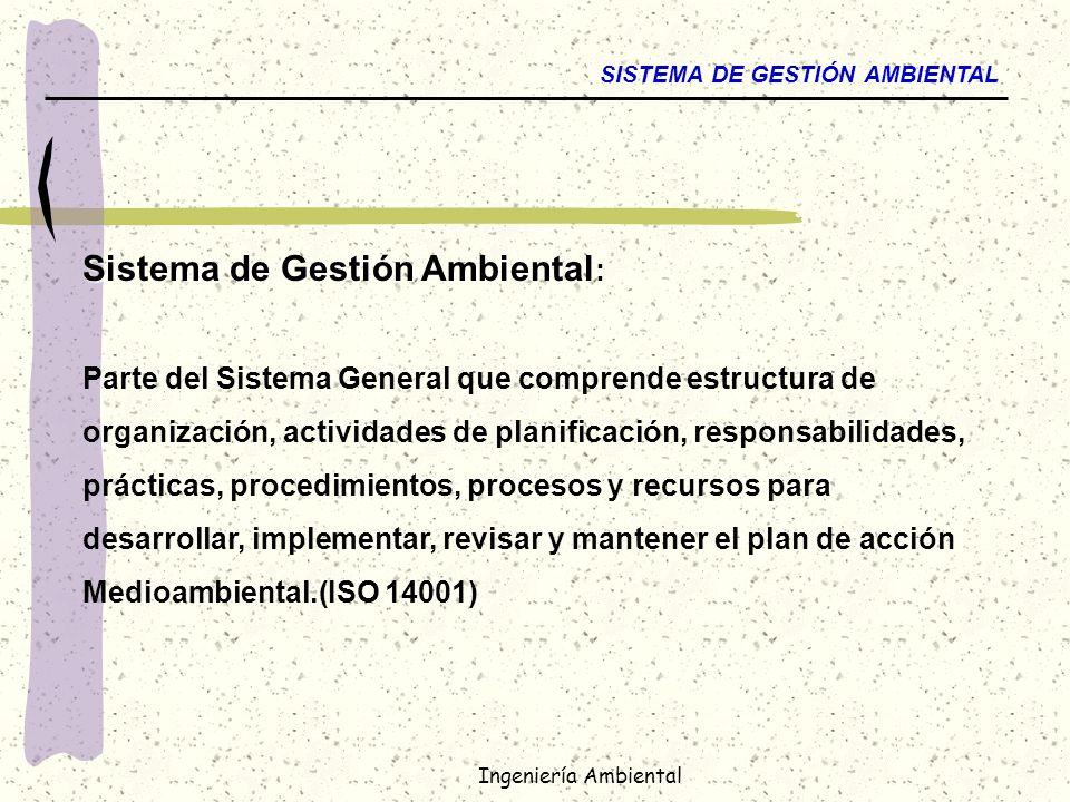 Sistema de Gestión Ambiental: