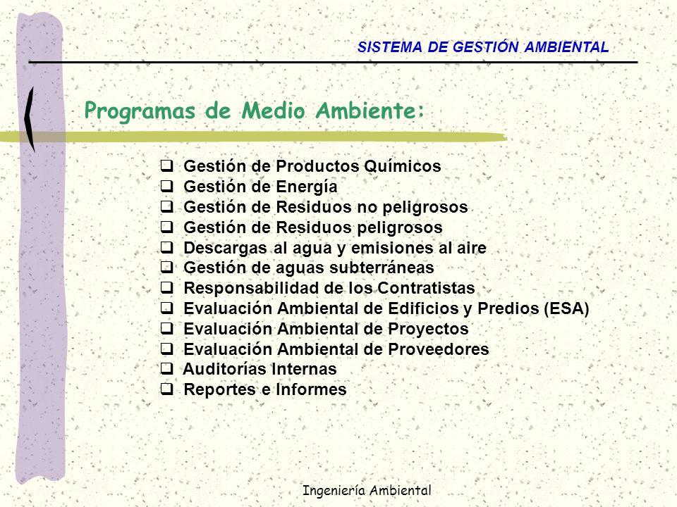 Programas de Medio Ambiente:
