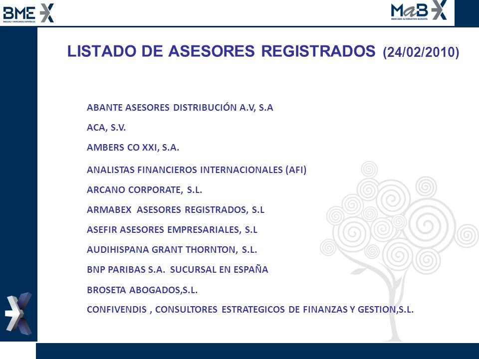 LISTADO DE ASESORES REGISTRADOS (24/02/2010)