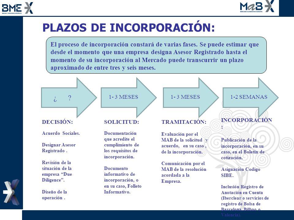 PLAZOS DE INCORPORACIÓN: