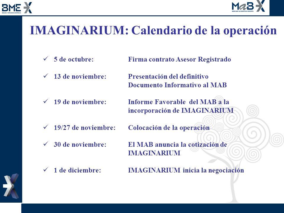 IMAGINARIUM: Calendario de la operación