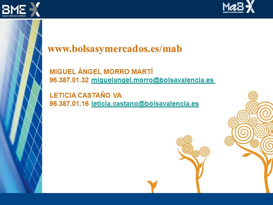 www.bolsasymercados.es/mab MIGUEL ÁNGEL MORRO MARTÍ