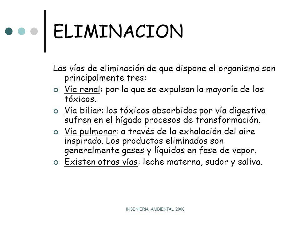 ELIMINACION Las vías de eliminación de que dispone el organismo son principalmente tres: