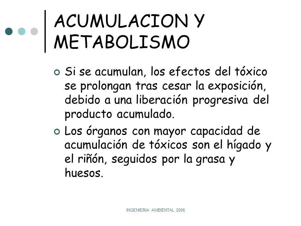 ACUMULACION Y METABOLISMO