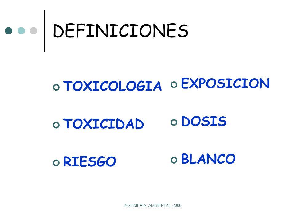 DEFINICIONES EXPOSICION TOXICOLOGIA DOSIS TOXICIDAD BLANCO RIESGO