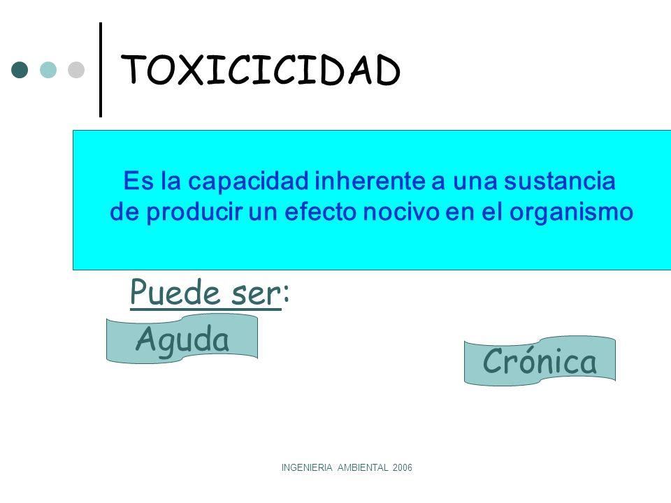 TOXICICIDAD Puede ser: Aguda Crónica
