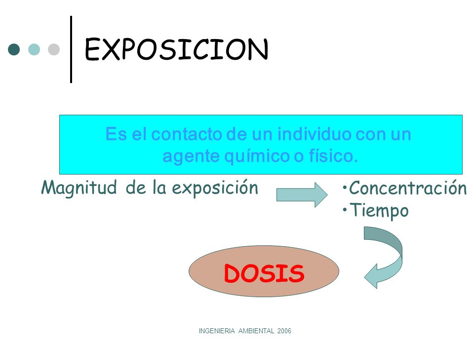Es el contacto de un individuo con un agente químico o físico.