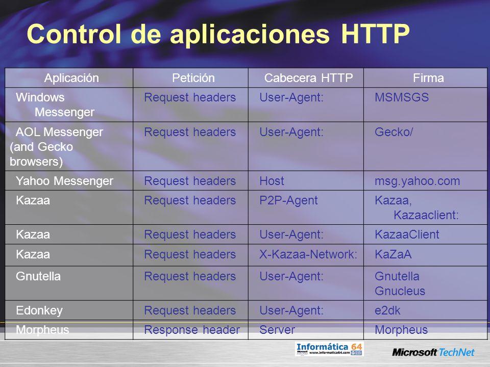 Control de aplicaciones HTTP