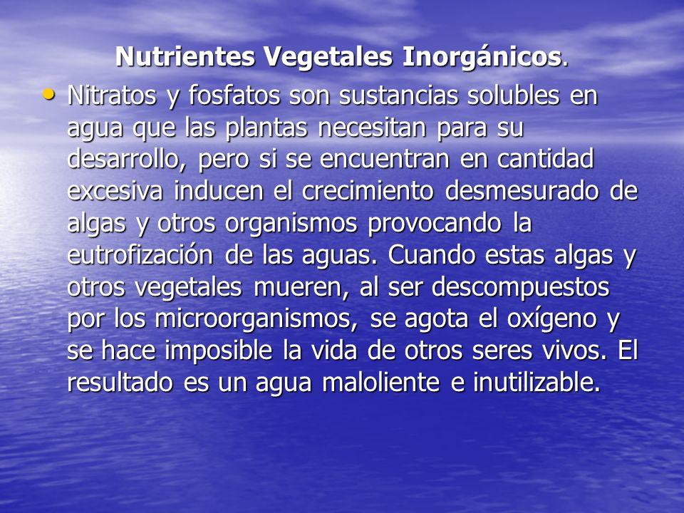 Nutrientes Vegetales Inorgánicos.
