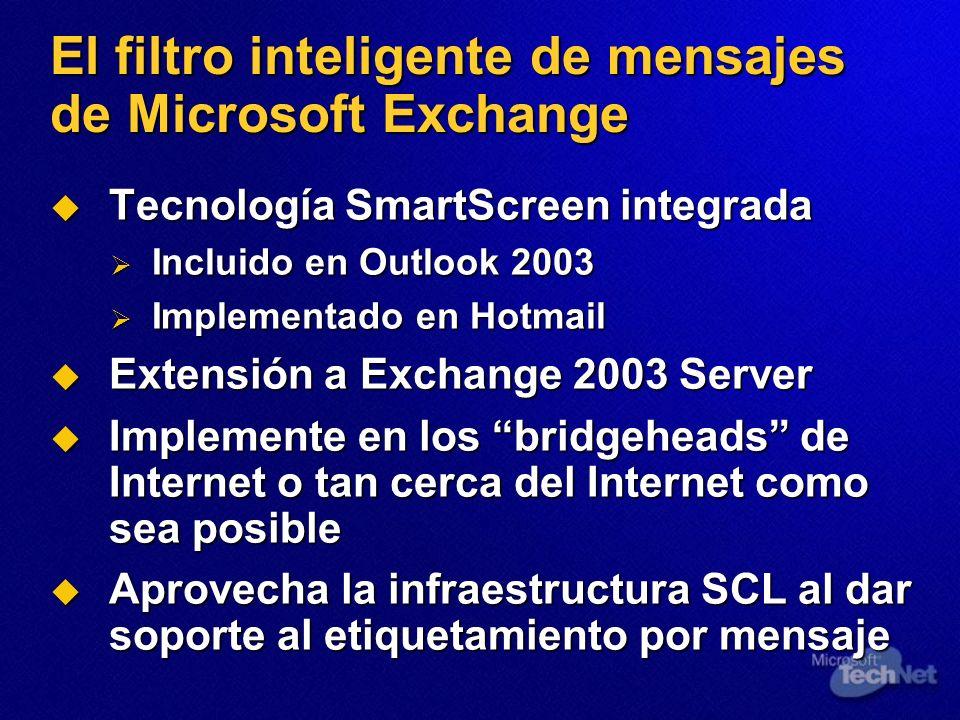 El filtro inteligente de mensajes de Microsoft Exchange