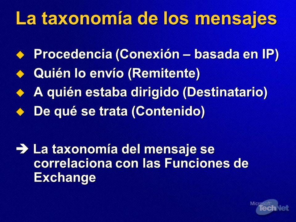 La taxonomía de los mensajes