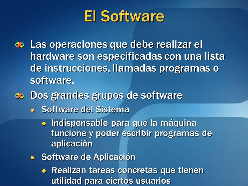 El Software Las operaciones que debe realizar el hardware son especificadas con una lista de instrucciones, llamadas programas o software.