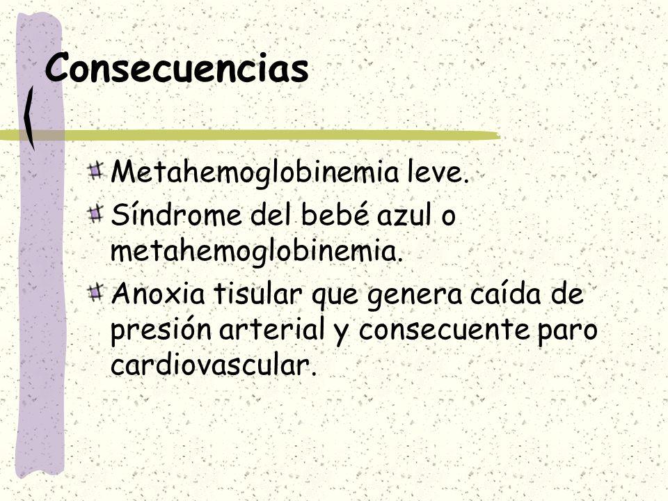 Consecuencias Metahemoglobinemia leve.