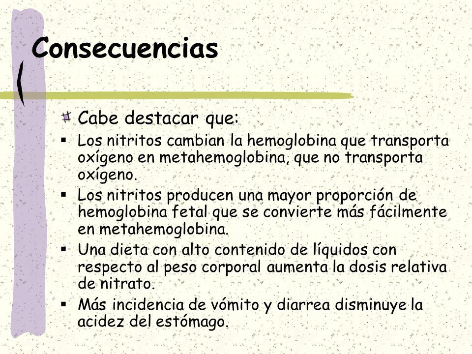 Consecuencias Cabe destacar que: