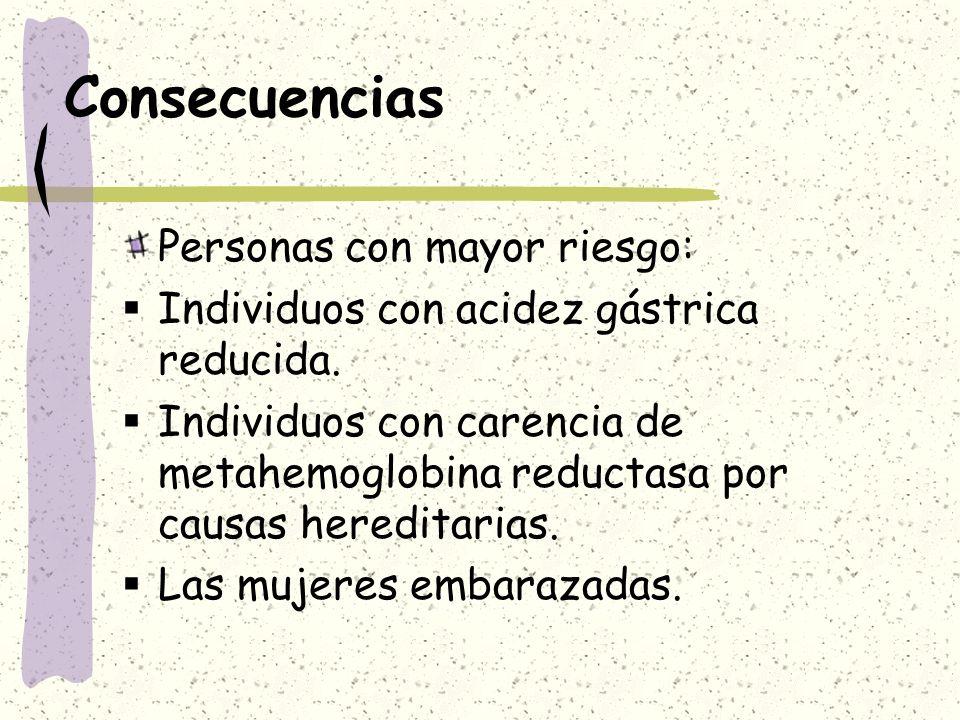 Consecuencias Personas con mayor riesgo: