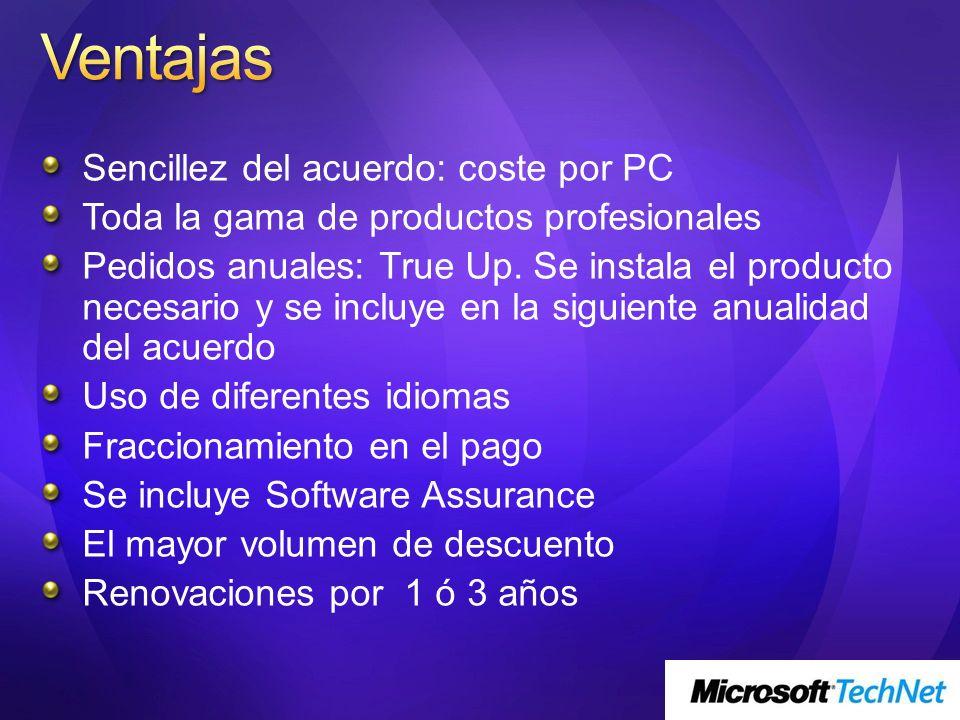 Ventajas Sencillez del acuerdo: coste por PC