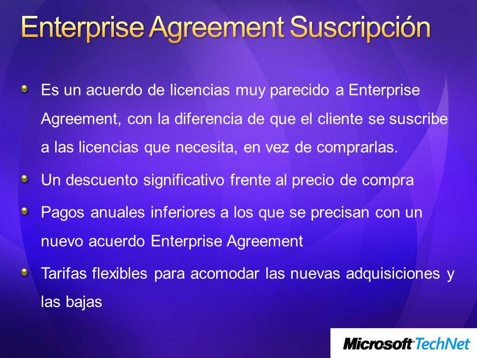 Enterprise Agreement Suscripción