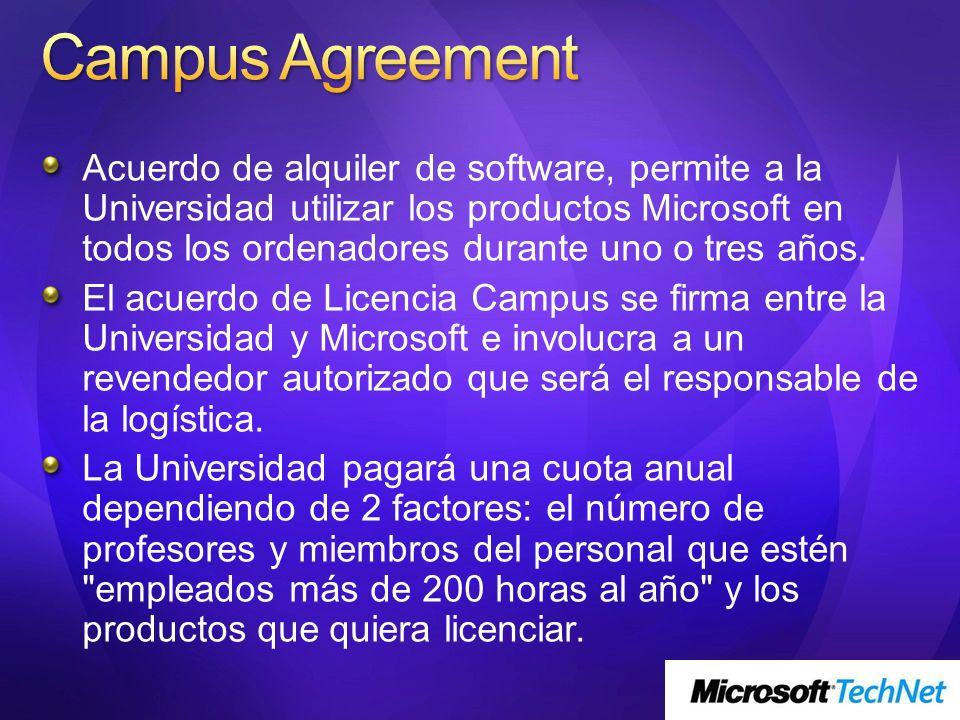 Campus Agreement