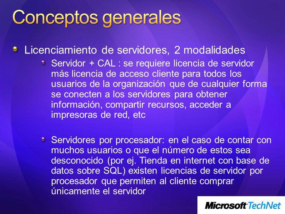 Conceptos generales Licenciamiento de servidores, 2 modalidades
