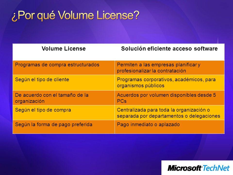 ¿Por qué Volume License