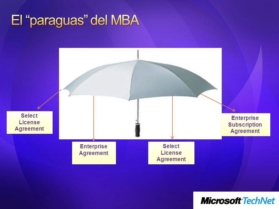 El paraguas del MBA Select License Agreement