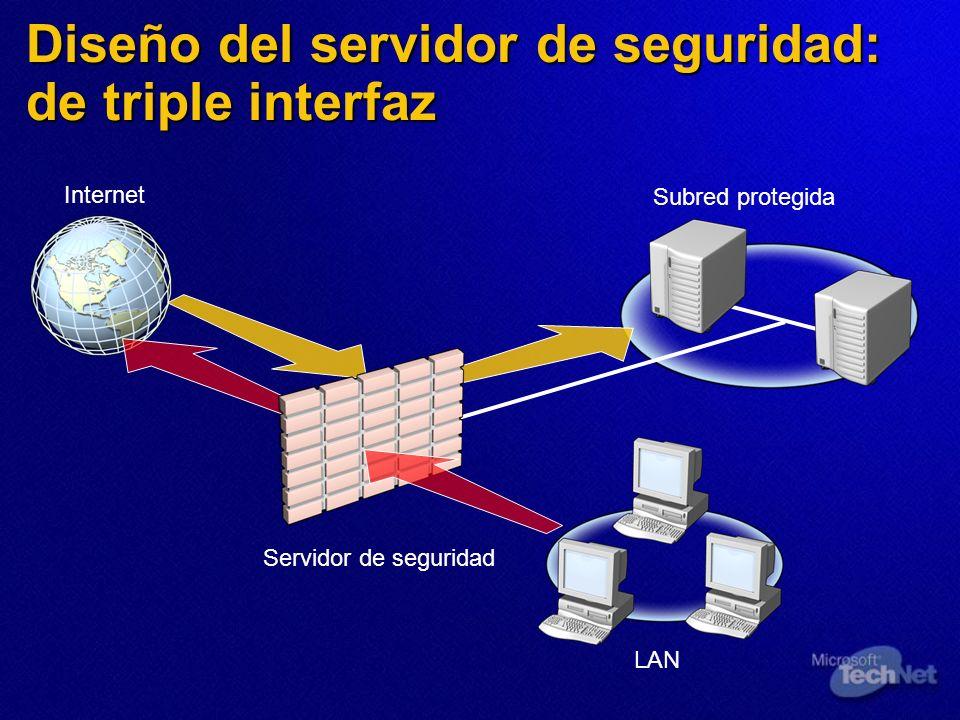 Diseño del servidor de seguridad: de triple interfaz
