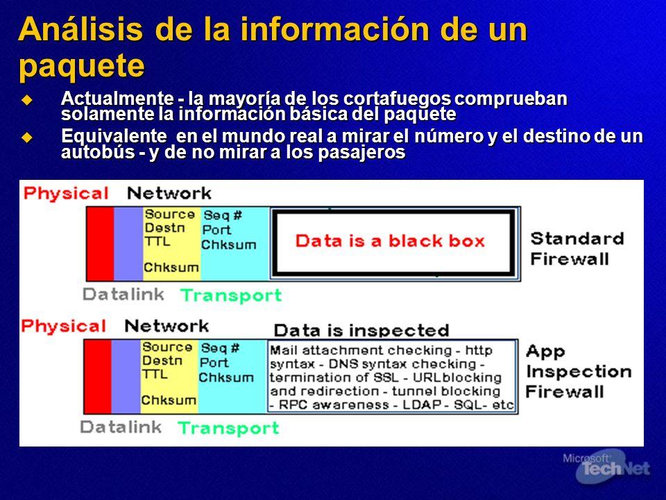 Análisis de la información de un paquete