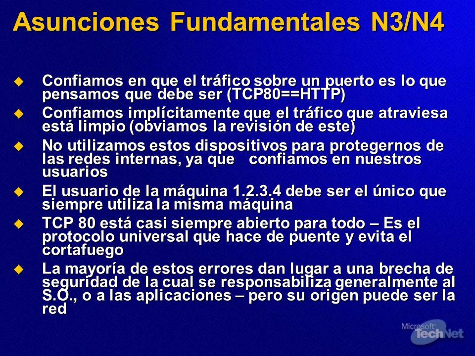 Asunciones Fundamentales N3/N4