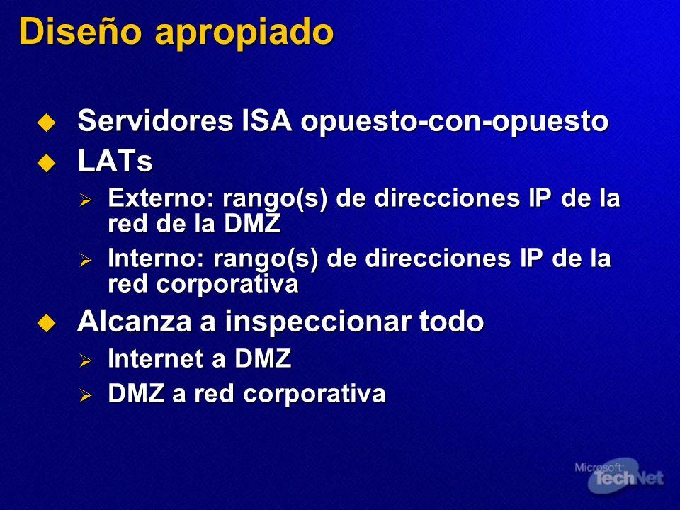 Diseño apropiado Servidores ISA opuesto-con-opuesto LATs