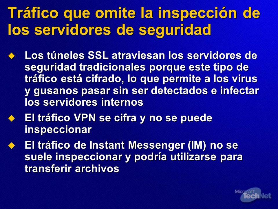 Tráfico que omite la inspección de los servidores de seguridad