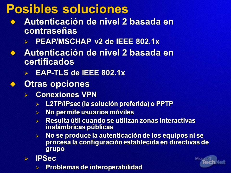 Posibles soluciones Autenticación de nivel 2 basada en contraseñas