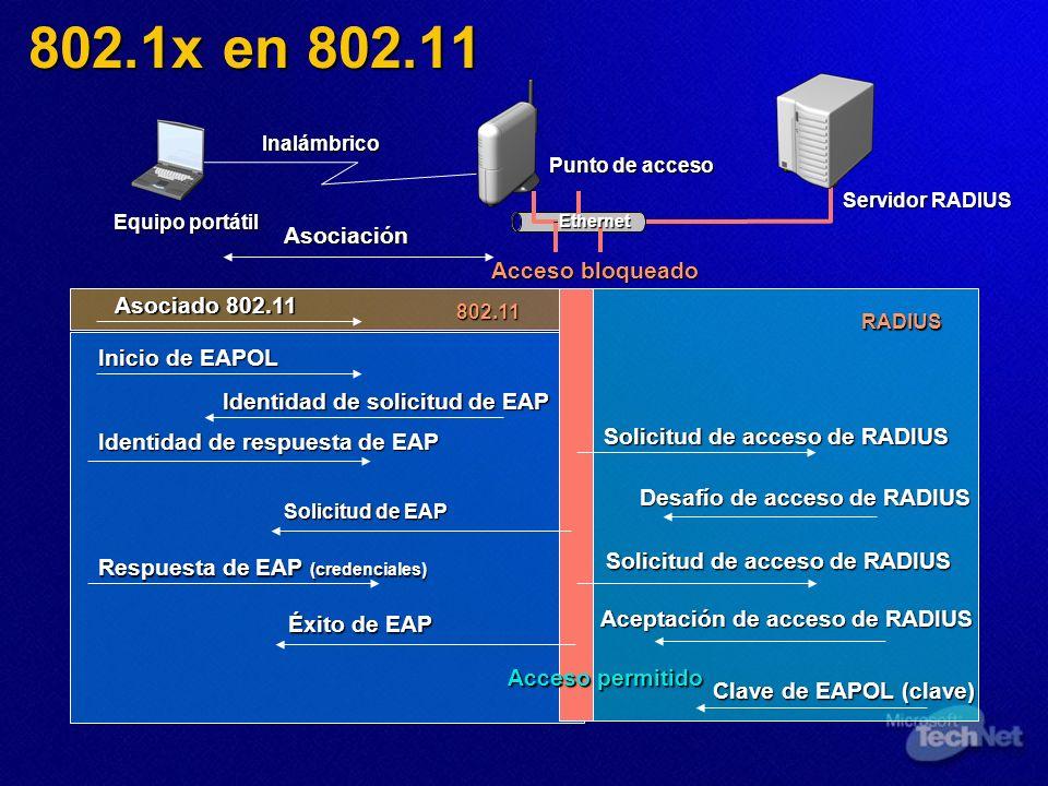 802.1x en 802.11 Asociación Acceso bloqueado Asociado 802.11