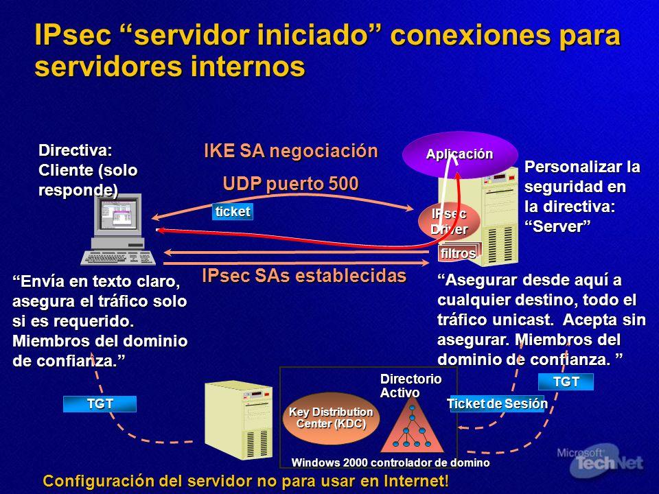 IPsec servidor iniciado conexiones para servidores internos