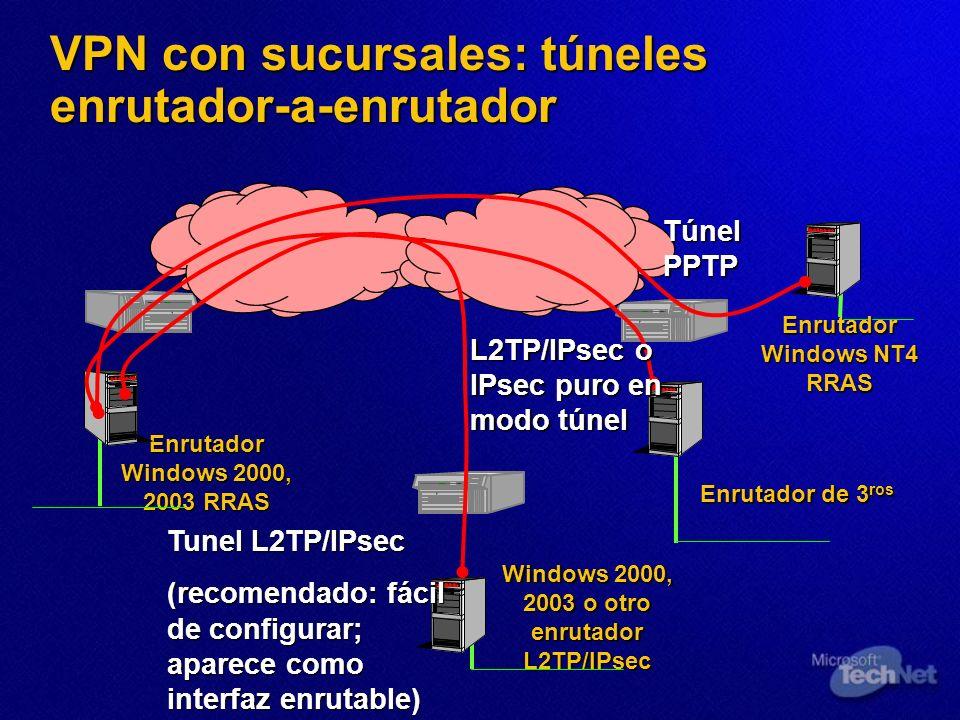 VPN con sucursales: túneles enrutador-a-enrutador
