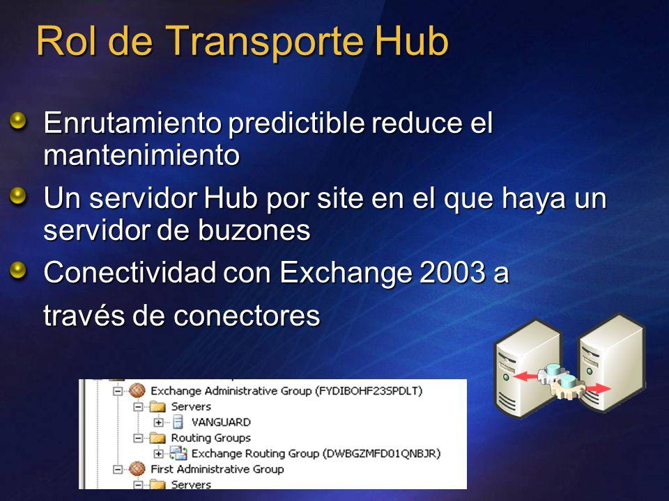 Rol de Transporte Hub Enrutamiento predictible reduce el mantenimiento