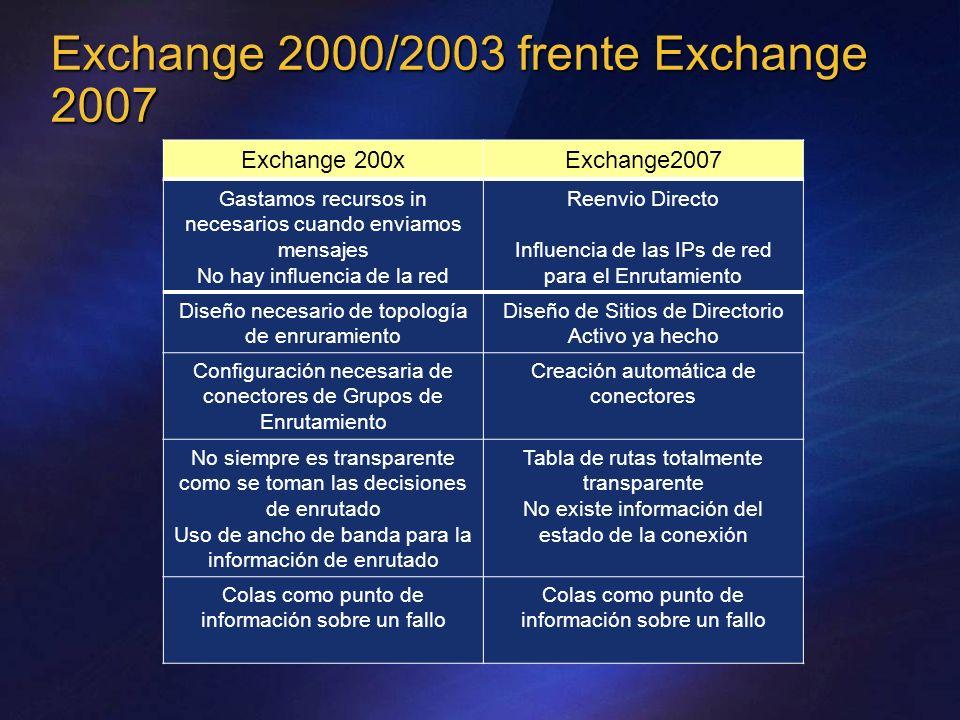 Exchange 2000/2003 frente Exchange 2007