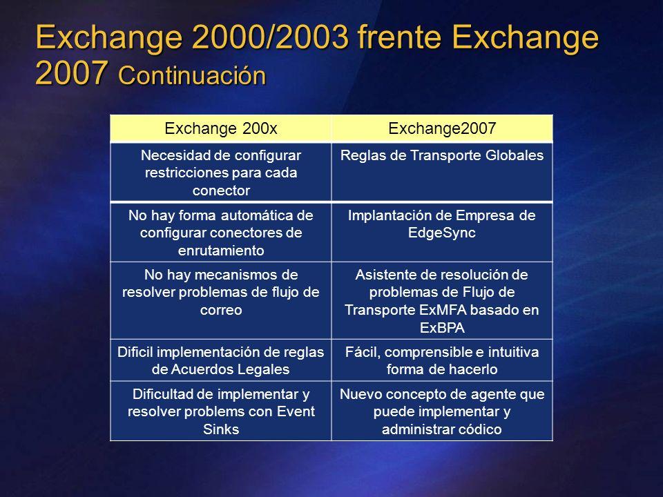 Exchange 2000/2003 frente Exchange 2007 Continuación
