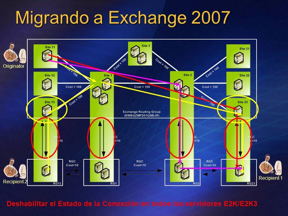 Migrando a Exchange 2007 Originator. Recipient 1.
