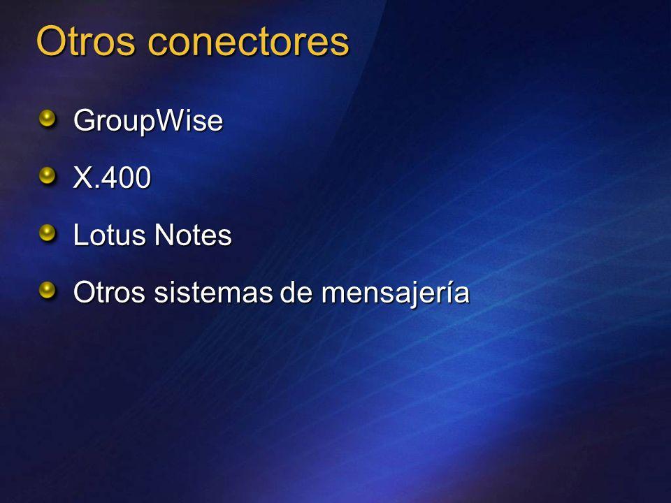 Otros conectores GroupWise X.400 Lotus Notes