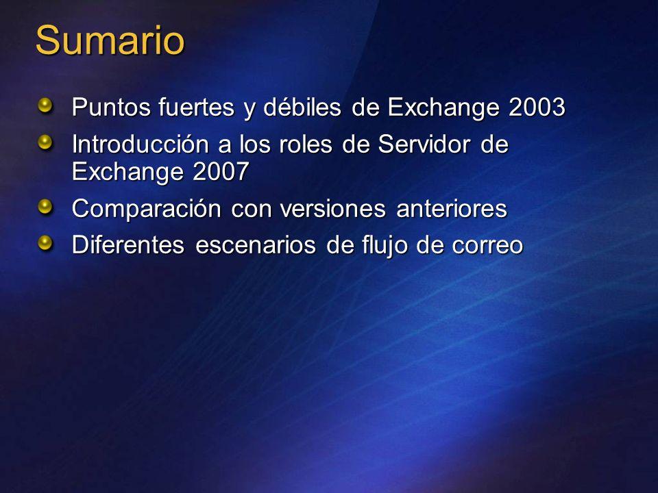Sumario Puntos fuertes y débiles de Exchange 2003