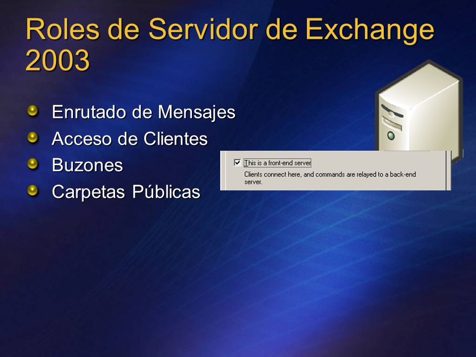 Roles de Servidor de Exchange 2003