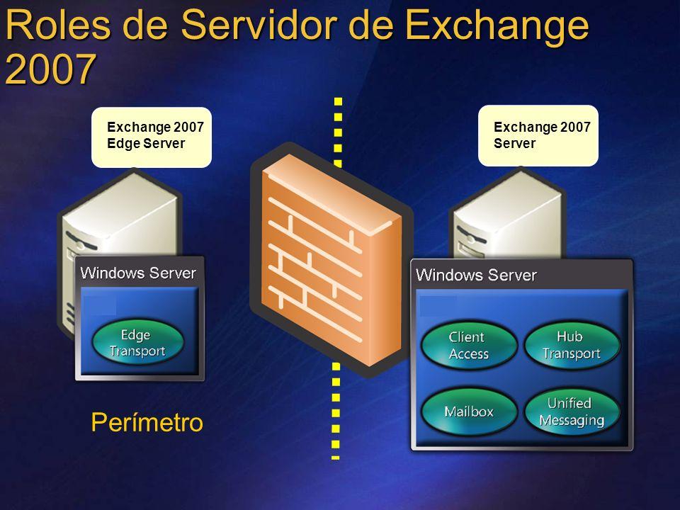 Roles de Servidor de Exchange 2007